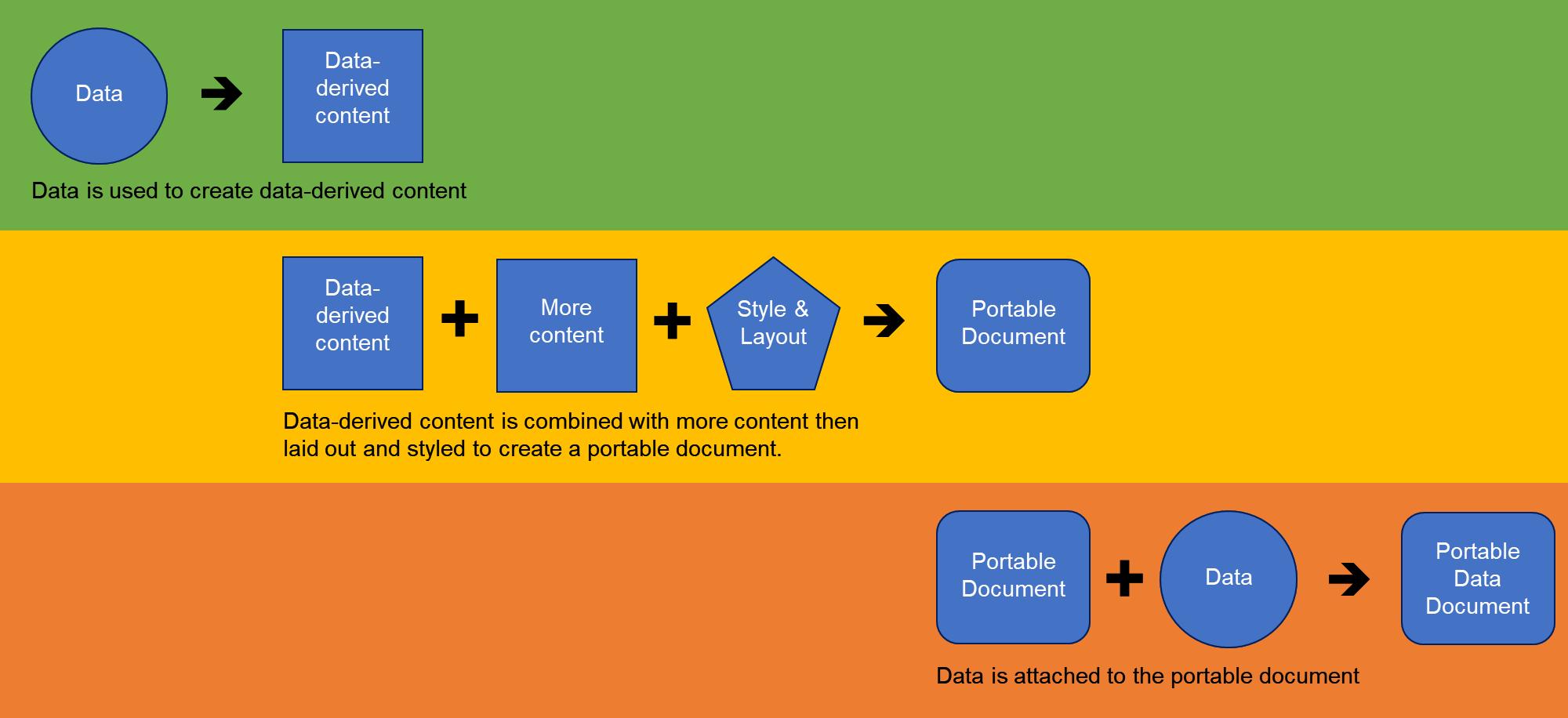 PDF and data | ODI Leeds