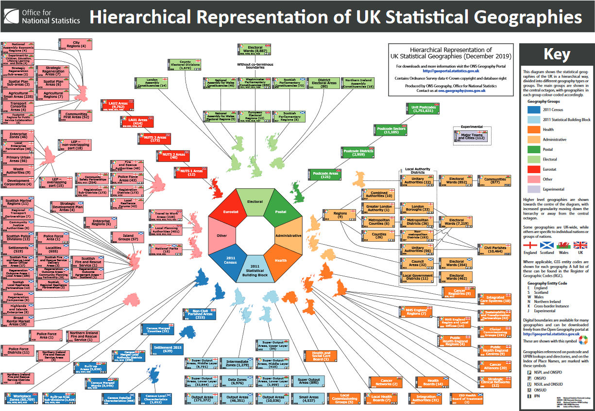 Infographic showing many different geographies in the UK